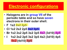 Physical properties of halogens. Electronic configurations ...