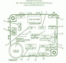 ford fuse box diagram fuse box ford crown victoria diagram fuse box ford 1994 crown victoria diagram