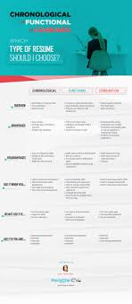 Chronological Vs Functional Vs Combination Which Type Of Resume