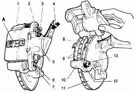 Дипломная работа Устройство диагностика техническое  замена тормозных колодок на автомобилях ваз 2110 ваз 2111 ваз 2112