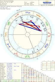 60 Punctilious Astrology Chart Dienst