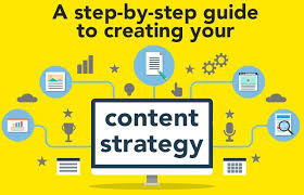 A Step By Step Guide To Creating A Successful Content Strategy Further