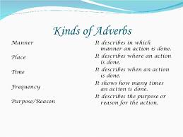 Resultado de imagen para adverbs