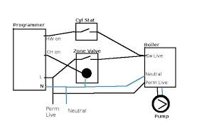 danfoss port wiring diagram images danfoss wcb wiring box danfoss hsa3 wiring diagrams electrical wiring