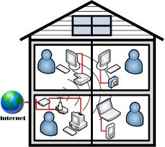 how to set up a wireless home network