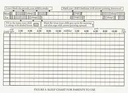 Ferber Sleep Training Chart Sleep Training Methods Ferber