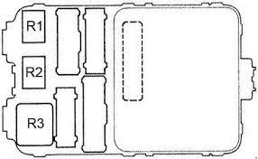 honda accord (1997 2002) fuse box diagram auto genius 1997 honda accord fuse box locations honda accord fuse box diagram dashboard (passenger's side) rear view