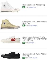 Fun Converse Designs 84 Best Converse Sneakers January 2020 Runrepeat
