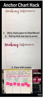 Anchor Chart Paper Teacherboss Hack Making Cute Anchor Charts Adrienne Teaches