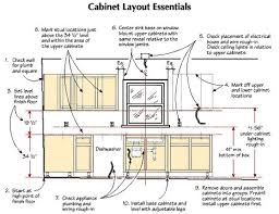 Wonderful Kitchen Wall Cabinets Sizes Cabinet To Decorating
