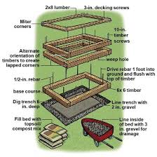 how to make a raised vegetable garden. How To Plant A Raised Vegetable Garden Make I