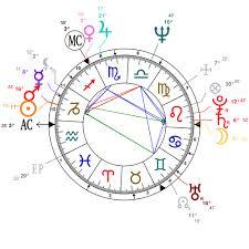 67 Correct Astrotheme Progressed Chart