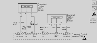 trend 2005 toyota sienna camshaft position sensor wiring diagram 1998 Toyota Camry Radio Wiring Diagram at 2007 Toyota Camry Crankshaft Sensor Wiring Diagram