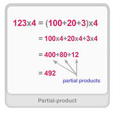 Partial Product - Definition, Examples & Fun Math Worksheets