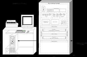 Раздел Безопасность жизнедеятельности дипломной работы  Инженер исследователь обслуживающий персонал не имеет права открывать монтажный шкаф снимать кожух с системного блока и проводить работы он должен