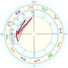 Gandhi Chart Gandhi Rajiv Astro Databank