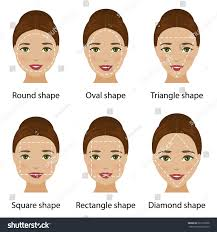 set diffe types woman face shapes stock ilration 663159958 shutterstock