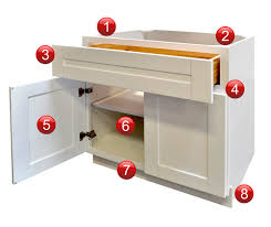 rta cabinets. Imported RTA Cabinets Typically Feature Face Frame Construction, But Vary  In Joinery Methods And Other Construction Details. Explore The Cabinet Below To Rta Cabinets S