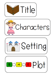 Elagse4rl3 Describe Character Setting Events With Specific