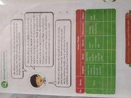 Demikianlah informasi mengenai buku paket kurikulum 2013 kelas viii smp/mts revisi 2017 yang bisa kami bagikan kepada sahabat buku paket dimana saja berada, semoga buku yang telah kami bagikan ini dapat memberikan manfaat baik. Halaman 25 Dan 26 Bhs Inggris Kelas8 Kurikulum 2013 Brainly Co Id
