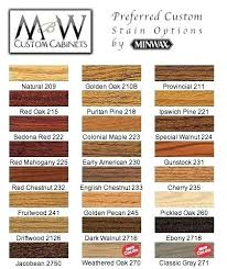 Minwax Wood Finish Color Chart Minwax Stain Color Samples Escueladegerentes Co