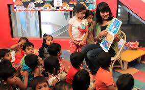 Nursery Teacher Inquiry Based Learning Capstone High Facilities Pinterest