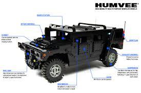New Humvee Design Sariel Pl Humvee