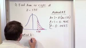 Z Chart Statistics Lesson 10 Using A Z Chart Table Part 3 Statistics Tutor