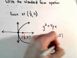 parabola equation in standard form example awesome conic sections parabola find equation of parabola given the