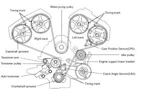 diagram for 2003 hyundai santa fe 24 16 valve timing belt diagram 2003 hyundai santa fe w 3 5 tech was replacing timing belt and diagram for 2003 hyundai santa fe 24 16 valve timing belt diagram