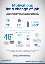infographic motivations for a change of job michael page banking career services