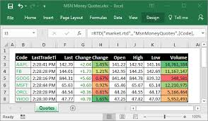 Msn Money Stock Quotes Impressive KB Historical Prices From MSN Money To Excel