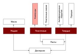 Особенности <b>силиконовых</b> компаундов DOWSIL и Molykote