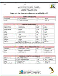 Metric To Standard Conversion Chart Liquid Volume Metric