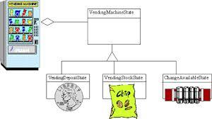 Vending Machine Algorithm Gorgeous State