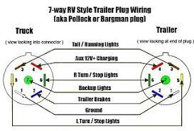 trailer plug wiring diagram 7 way wiring diagram wiring diagram for 7 way rv plug the