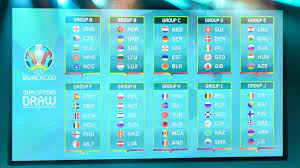UEFA Euro 2020: Tickets, Schedule, location, Dates, Groups - BabbleSports