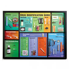 Drug Identification Chart Drug Identification Guide Display