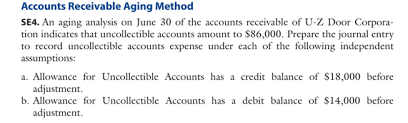 Aging Analysis Solved Accounts Receivable Aging Method Se4 An Aging Ana