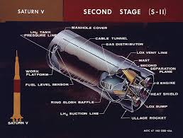 apollo spacecraft google search project apollo saturn second stage design