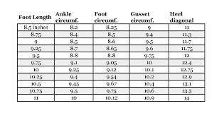 Knitting Socks Size Chart