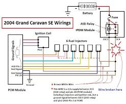 wiring diagram for a dodge caravan the wiring diagram 2000 dodge caravan wiring diagram nilza wiring diagram