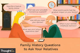 Physical Design Interview Questions Book 50 Questions To Ask Relatives About Family History
