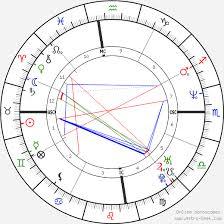 Cate Blanchett Birth Chart Horoscope Date Of Birth Astro