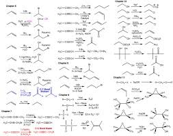 organic chemistry reactions chart roadmaps chm m fall  organic chemistry reactions chart roadmaps ch320m 328m fall 2012 maps organic chemistry reactions organic chemistry and chemistry