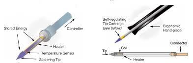 Metcal Soldering Tip Chart Solder Irons Tips For Fine Pitch Qfns And 36ga Bodge Wires