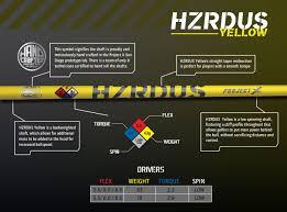 Hzrdus Yellow True Temper