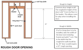 60 sliding closet door rough opening for inch interior pics on creative home designing inspiration