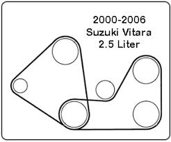 2001 dodge caravan serpentine belt diagram wiring diagram libraries 2000 2006 suzuki vitara belt diagram2001 dodge caravan serpentine belt diagram 21