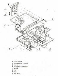 36 volt battery wiring diagram facbooik com 36 Volt Ezgo Wiring Diagram ezgo wiring diagram 36 volt ezgo wiring diagram 12v